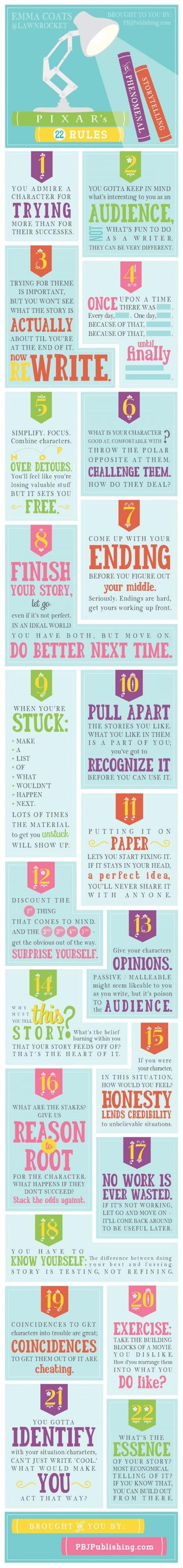 Pixar -story-telling rules