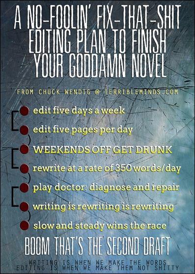 Editing Plan to Finish Novel