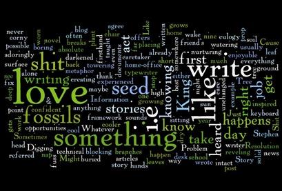 Love to write word cloud